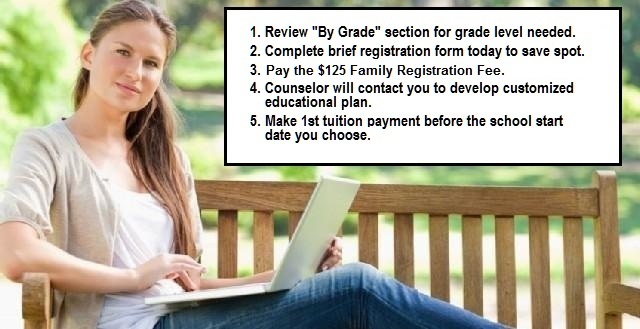 Accredited Homeschool Program Steps to Enroll